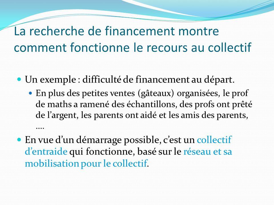 La recherche de financement montre comment fonctionne le recours au collectif