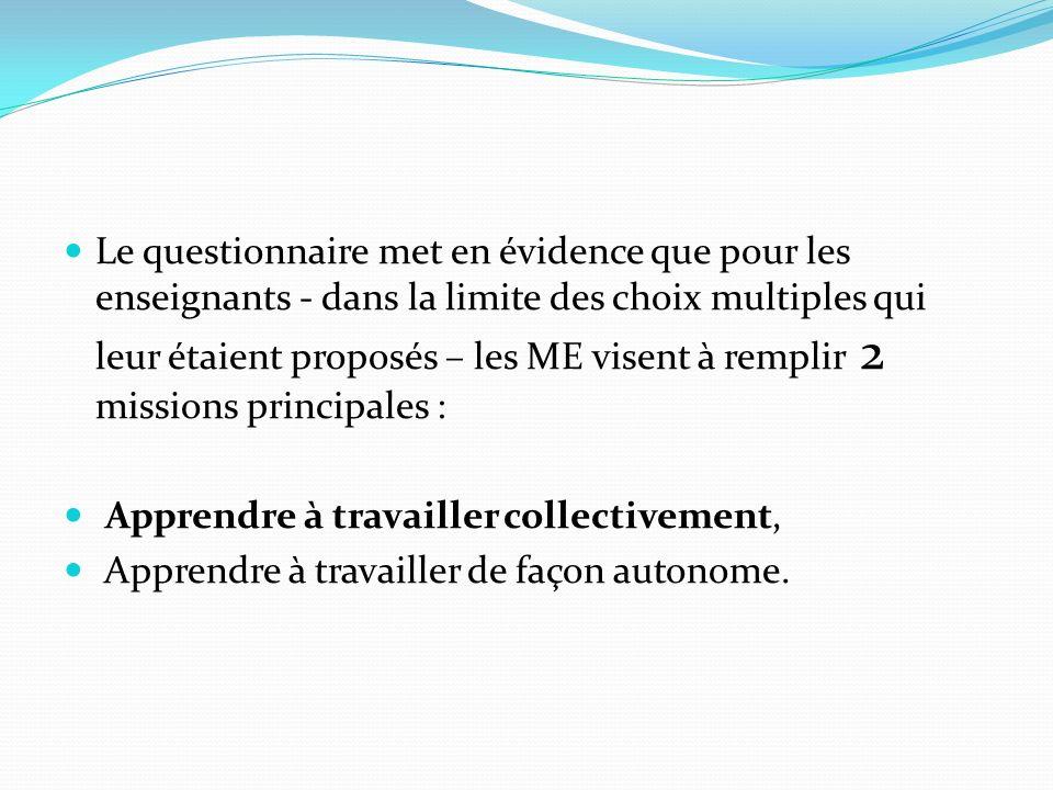 Le questionnaire met en évidence que pour les enseignants - dans la limite des choix multiples qui leur étaient proposés – les ME visent à remplir 2 missions principales :