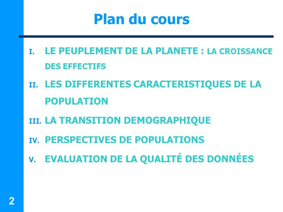 Plan du cours LE PEUPLEMENT DE LA PLANETE : LA CROISSANCE DES EFFECTIFS. LES DIFFERENTES CARACTERISTIQUES DE LA POPULATION.
