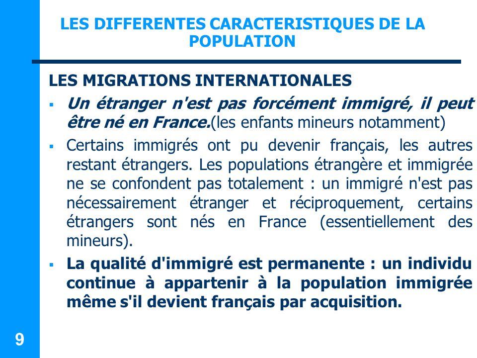LES DIFFERENTES CARACTERISTIQUES DE LA POPULATION