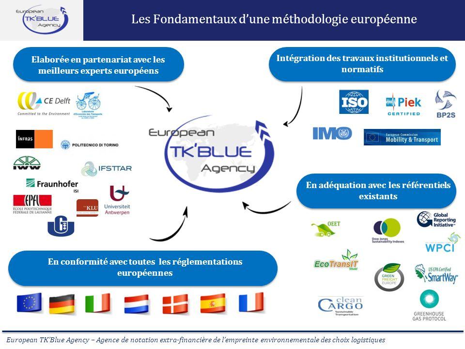 Les Fondamentaux d'une méthodologie européenne