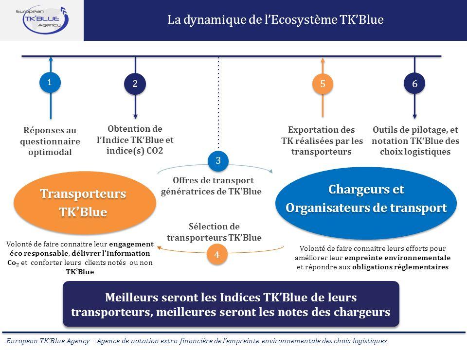 Chargeurs et Organisateurs de transport Transporteurs TK'Blue