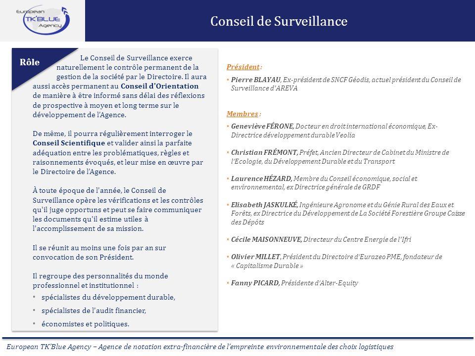 Conseil de Surveillance