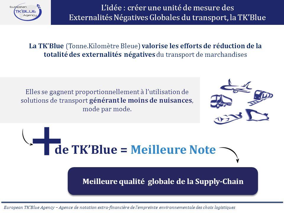 + de TK'Blue = Meilleure Note L'idée : créer une unité de mesure des