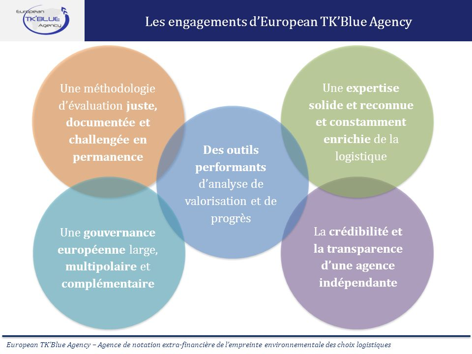 Les engagements d'European TK'Blue Agency