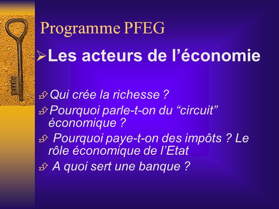 Les acteurs de l'économie