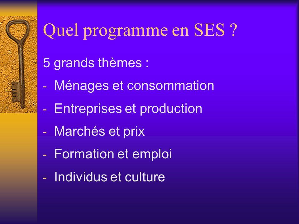 Quel programme en SES 5 grands thèmes : Ménages et consommation