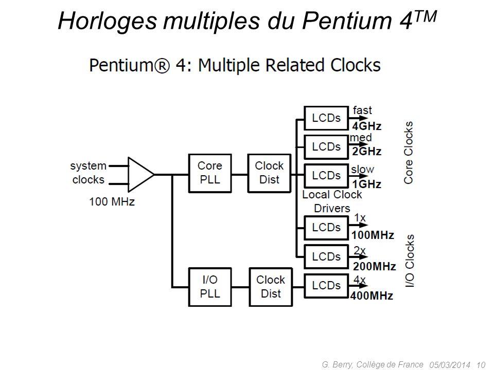 Horloges multiples du Pentium 4TM