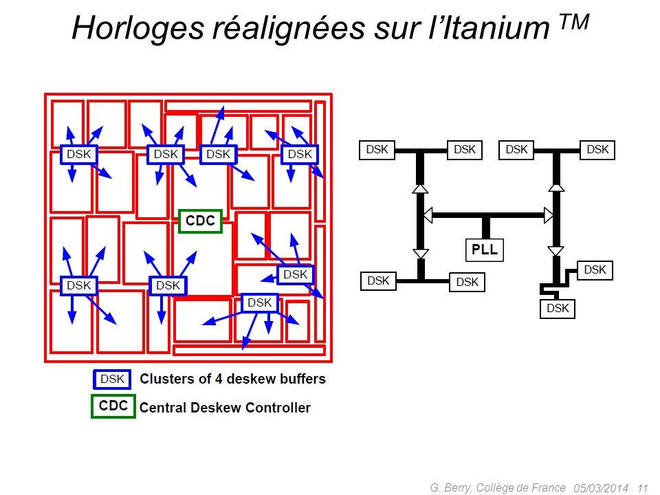 Horloges réalignées sur l'Itanium TM