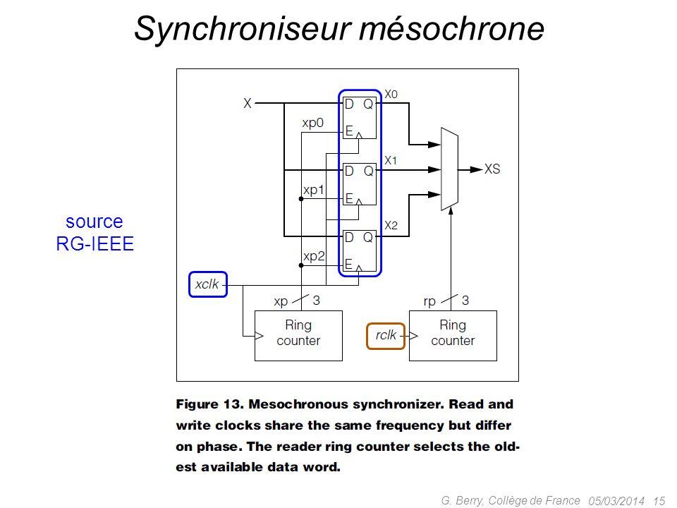Synchroniseur mésochrone