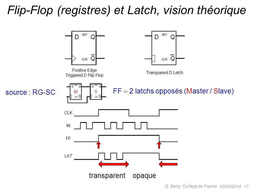 Flip-Flop (registres) et Latch, vision théorique