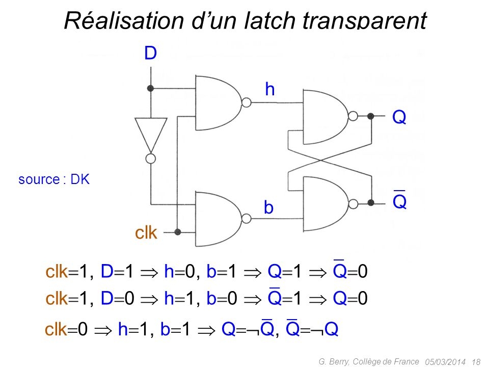 Réalisation d'un latch transparent