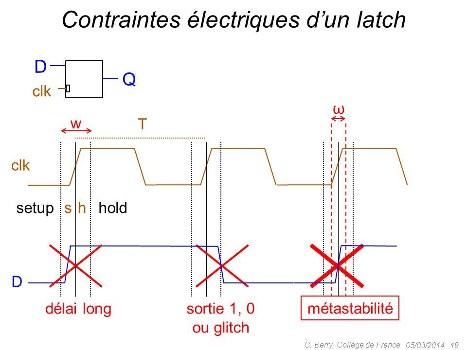 Contraintes électriques d'un latch