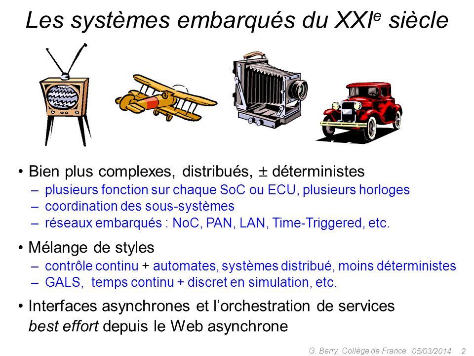 Les systèmes embarqués du XXIe siècle