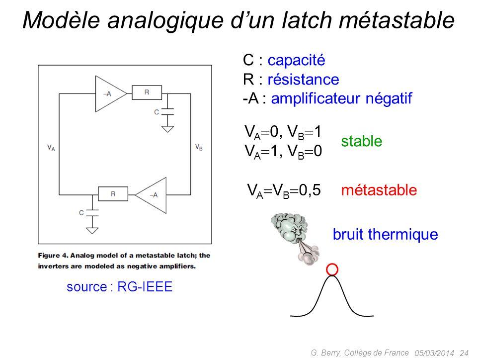 Modèle analogique d'un latch métastable