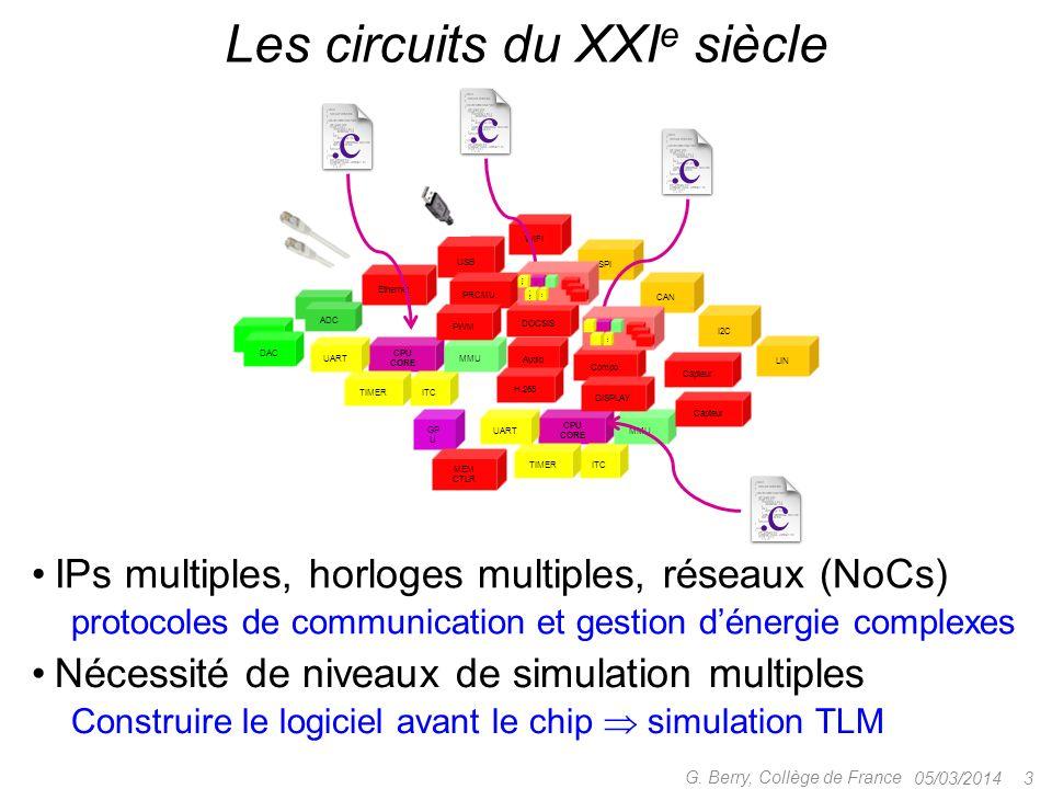 Les circuits du XXIe siècle