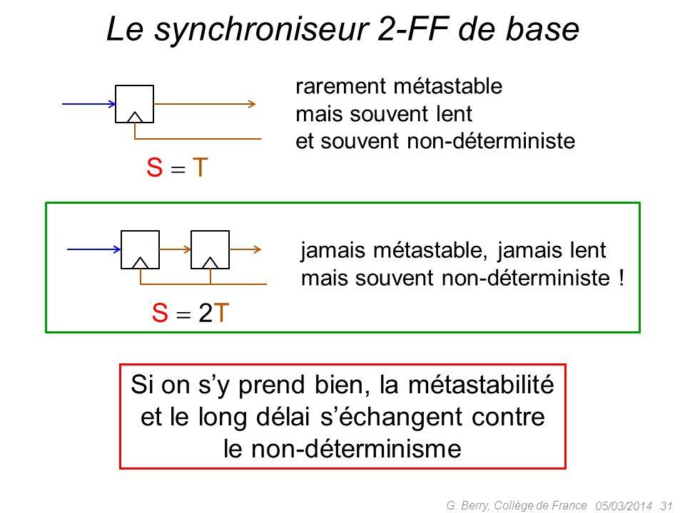 Le synchroniseur 2-FF de base