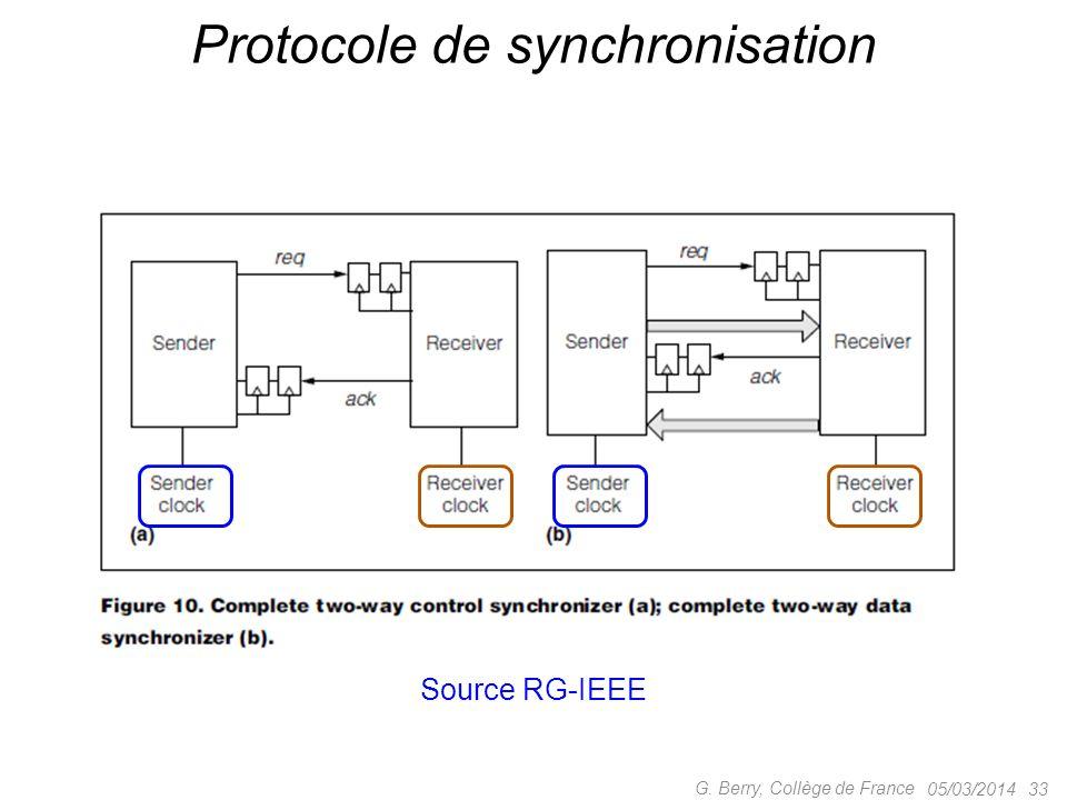 Protocole de synchronisation