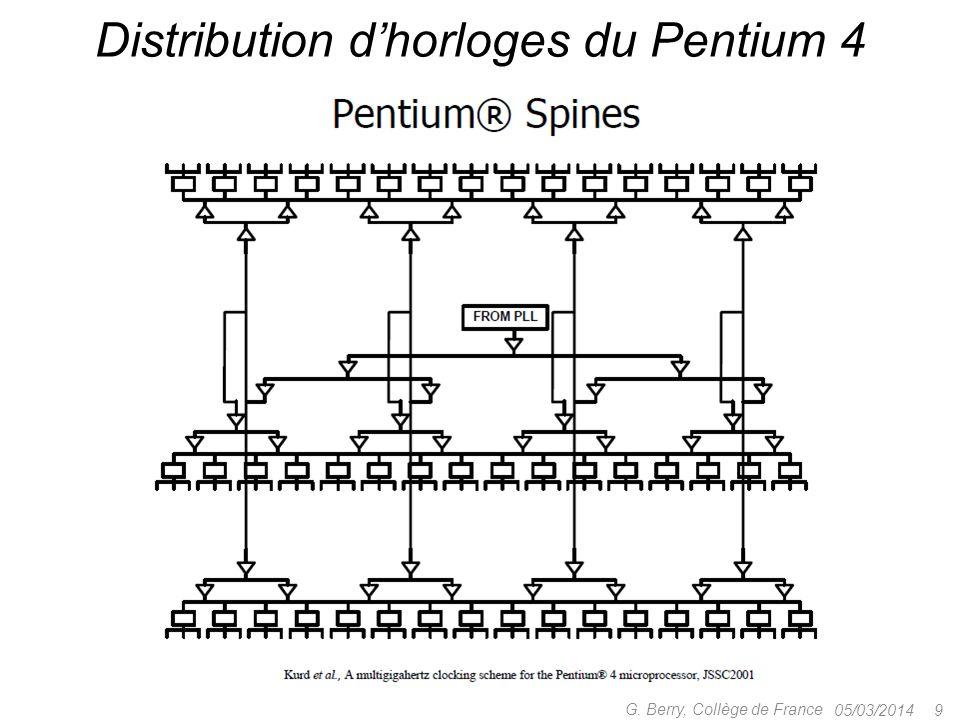 Distribution d'horloges du Pentium 4