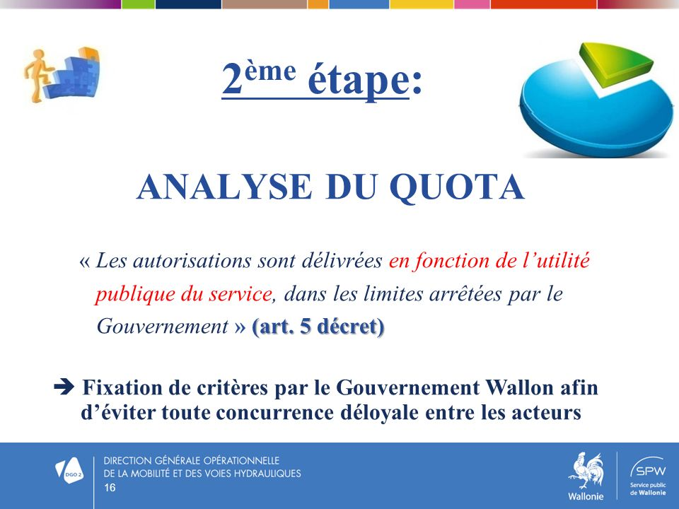 2ème étape: ANALYSE DU QUOTA