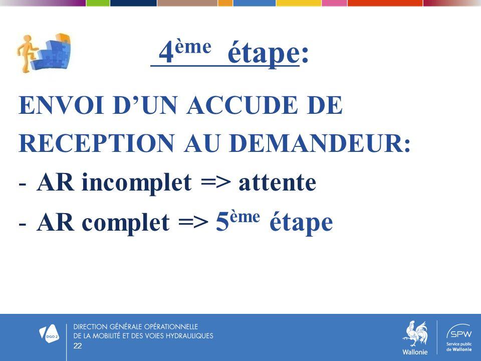 4ème étape: ENVOI D'UN ACCUDE DE RECEPTION AU DEMANDEUR: