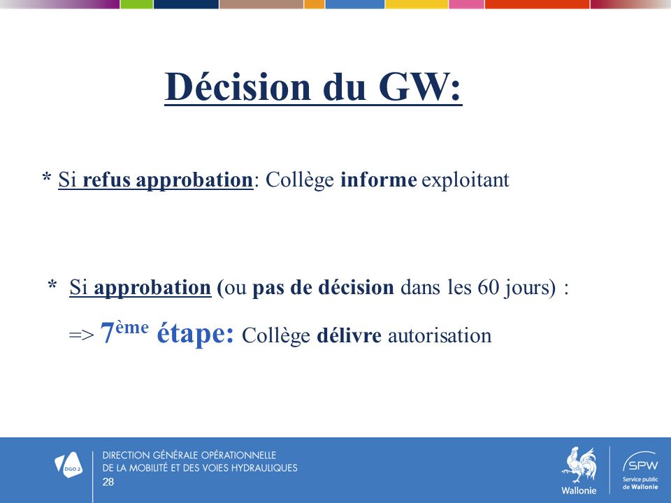 * Si refus approbation: Collège informe exploitant