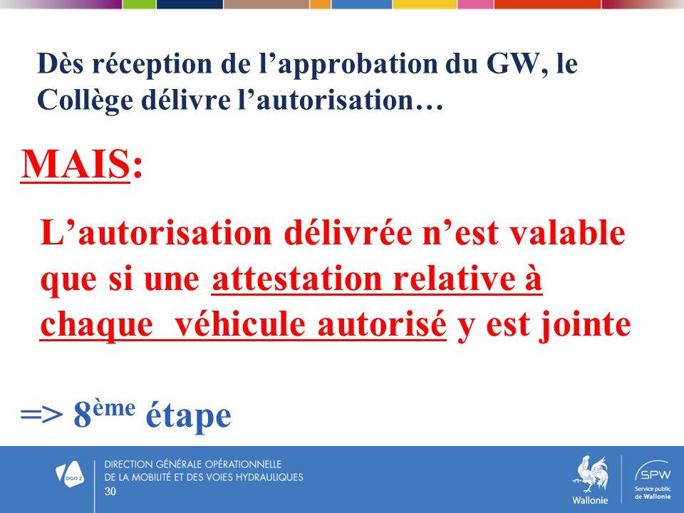 MAIS: L'autorisation délivrée n'est valable