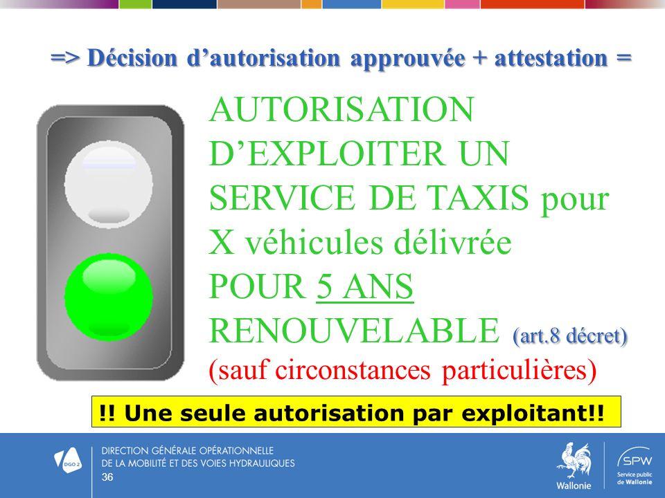 AUTORISATION D'EXPLOITER UN SERVICE DE TAXIS pour X véhicules délivrée