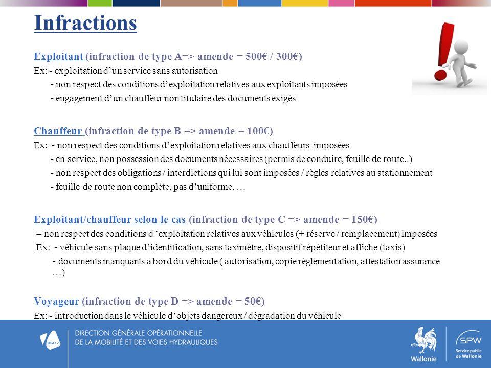 Infractions Exploitant (infraction de type A=> amende = 500€ / 300€) Ex: - exploitation d'un service sans autorisation.