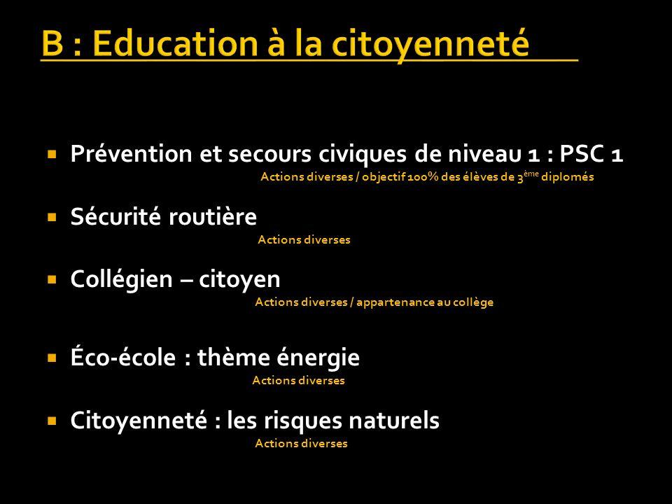 B : Education à la citoyenneté