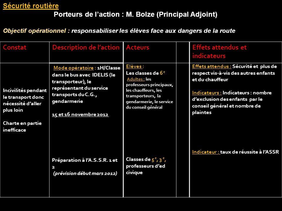 Porteurs de l'action : M. Bolze (Principal Adjoint)