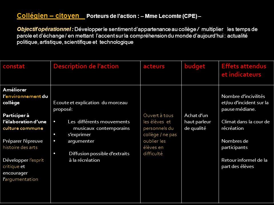 Collégien – citoyen Porteurs de l'action : – Mme Lecomte (CPE) –