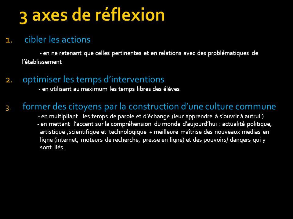 3 axes de réflexion cibler les actions