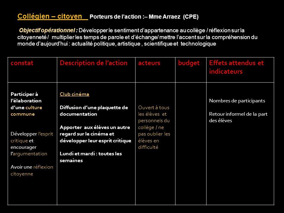 Collégien – citoyen Porteurs de l'action :– Mme Arraez (CPE)