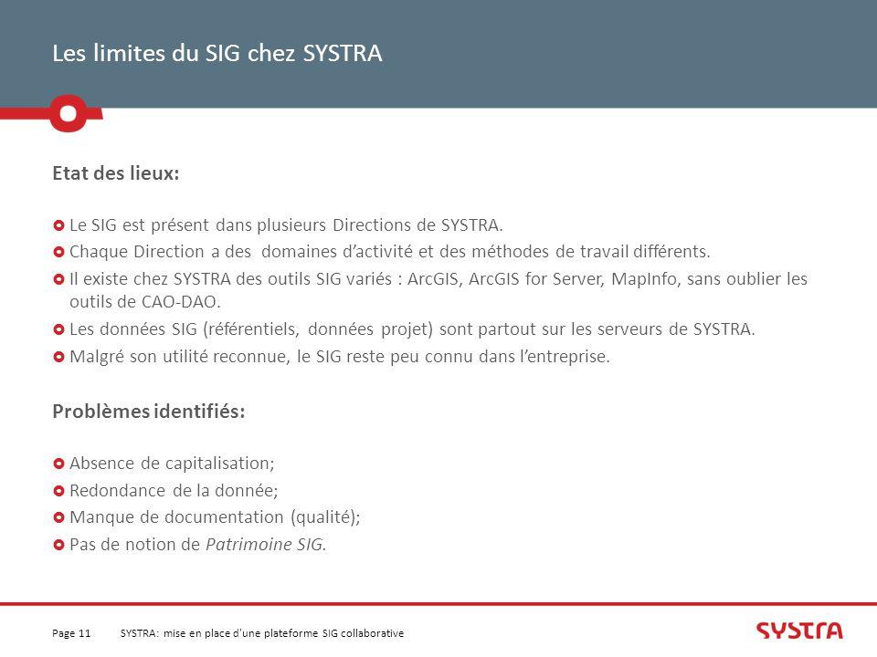 Les limites du SIG chez SYSTRA