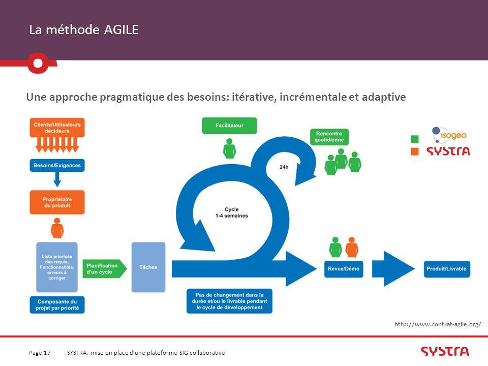 La méthode AGILE Une approche pragmatique des besoins: itérative, incrémentale et adaptive. http://www.contrat-agile.org/