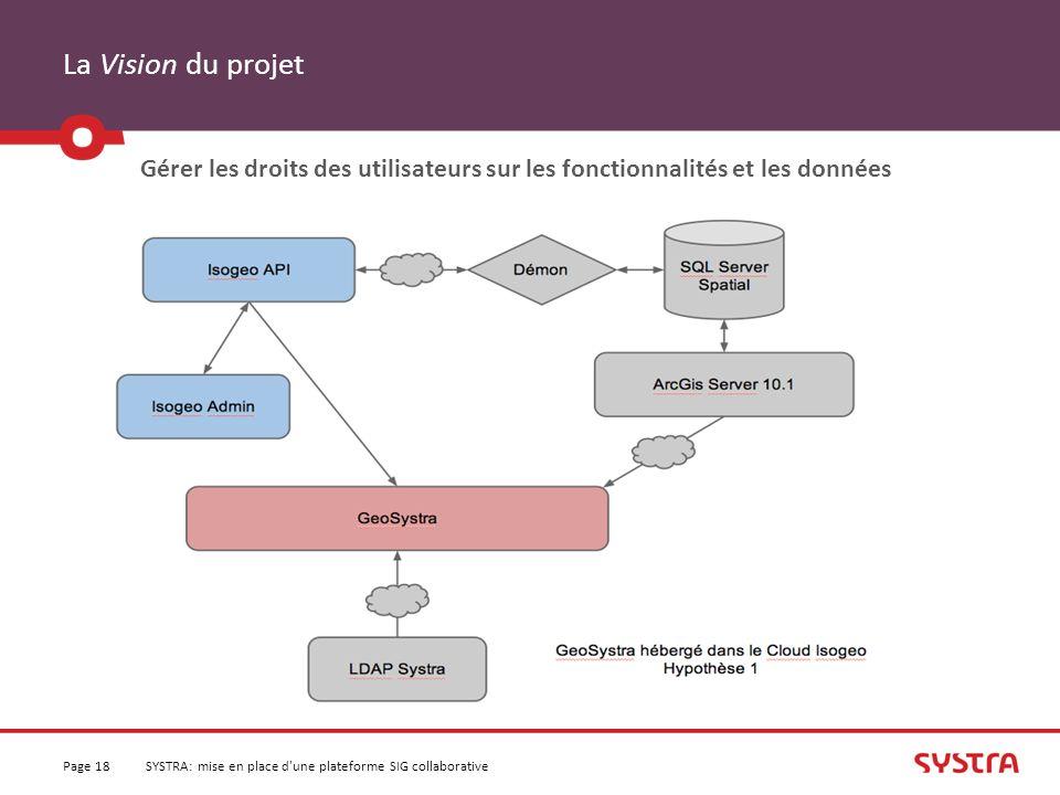 La Vision du projet Gérer les droits des utilisateurs sur les fonctionnalités et les données.