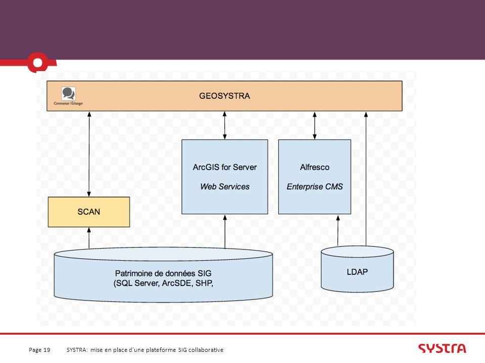 SYSTRA: mise en place d une plateforme SIG collaborative