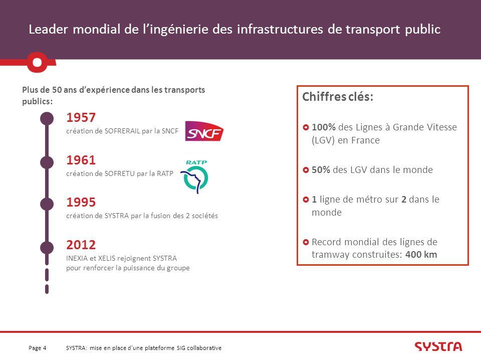 Leader mondial de l'ingénierie des infrastructures de transport public