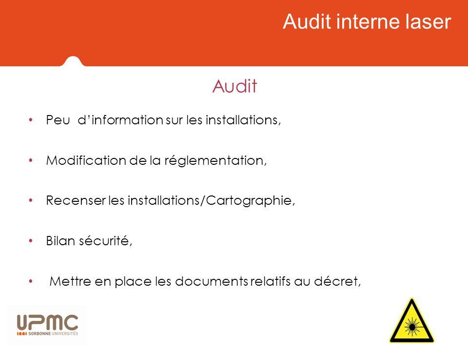 Audit interne laser Audit Peu d'information sur les installations,