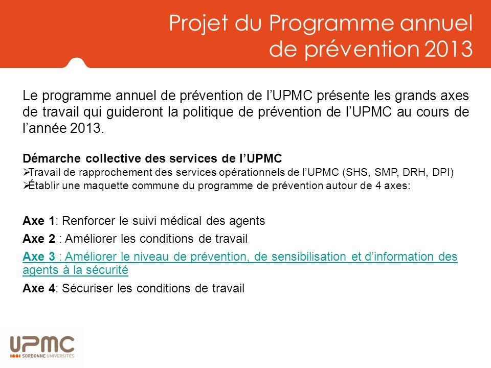 Projet du Programme annuel de prévention 2013