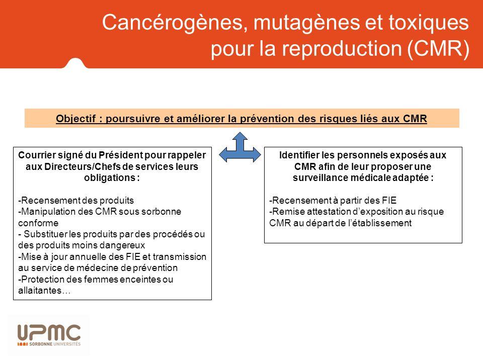 Cancérogènes, mutagènes et toxiques pour la reproduction (CMR)