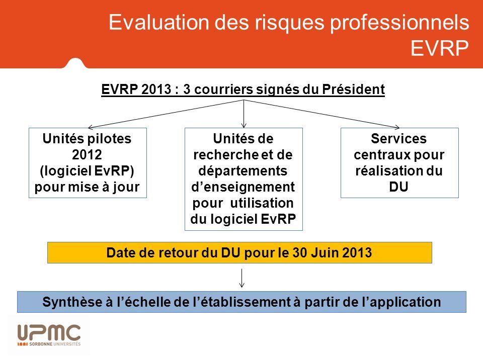 Evaluation des risques professionnels EVRP
