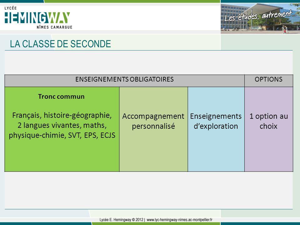 LA CLASSE DE SECONDE ENSEIGNEMENTS OBLIGATOIRES. OPTIONS. Tronc commun