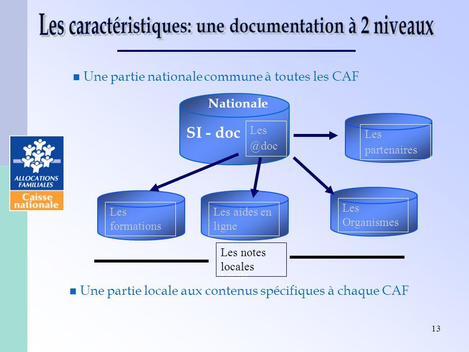 Les caractéristiques: une documentation à 2 niveaux