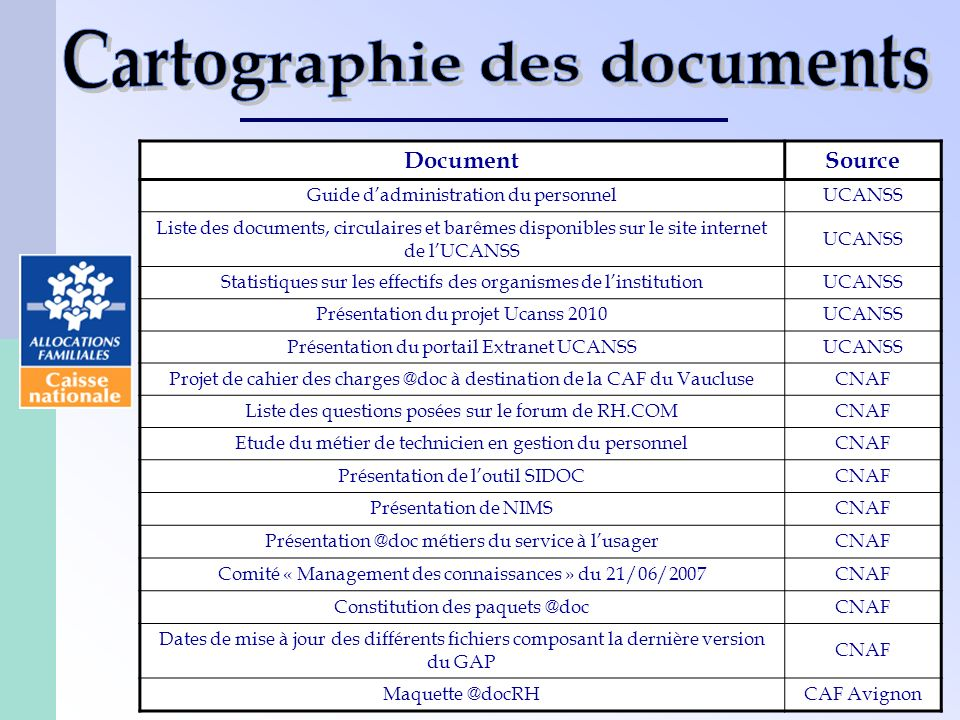 Cartographie des documents