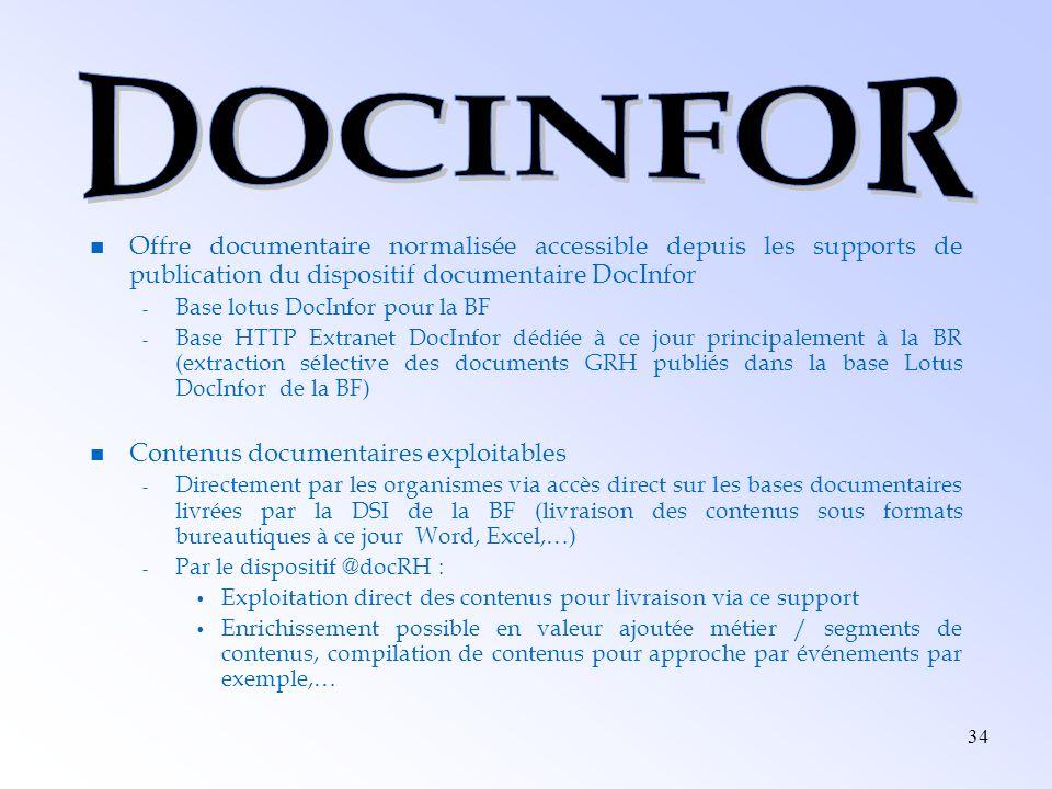 DOCINFOR Offre documentaire normalisée accessible depuis les supports de publication du dispositif documentaire DocInfor.
