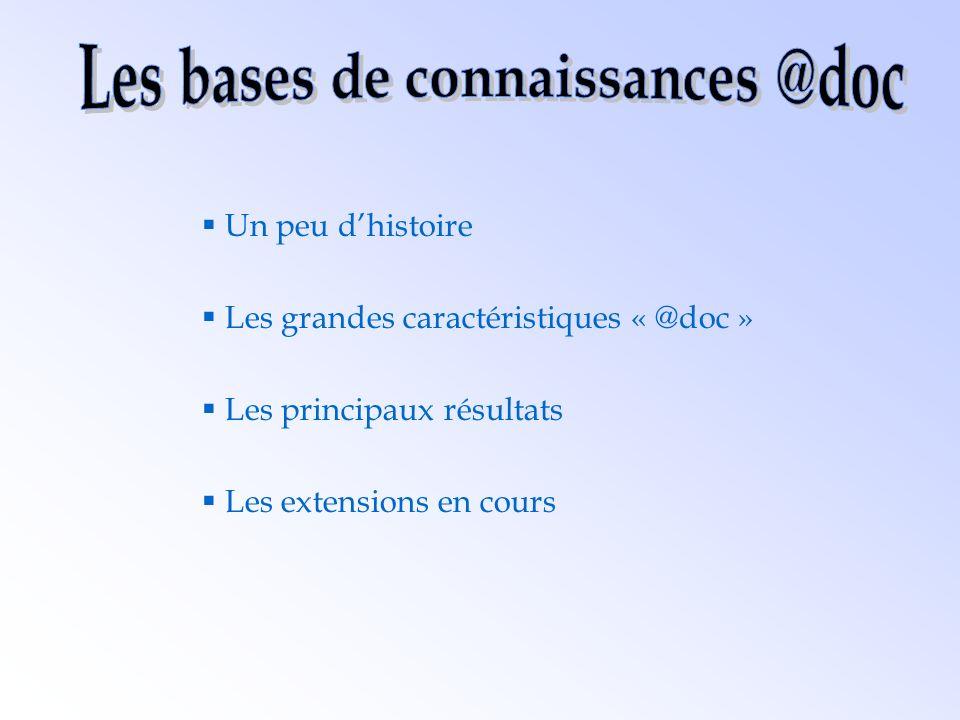 Les bases de connaissances @doc