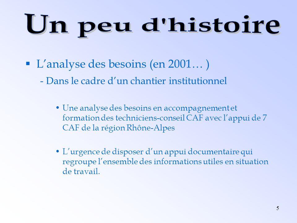 Un peu d histoire L'analyse des besoins (en 2001… )