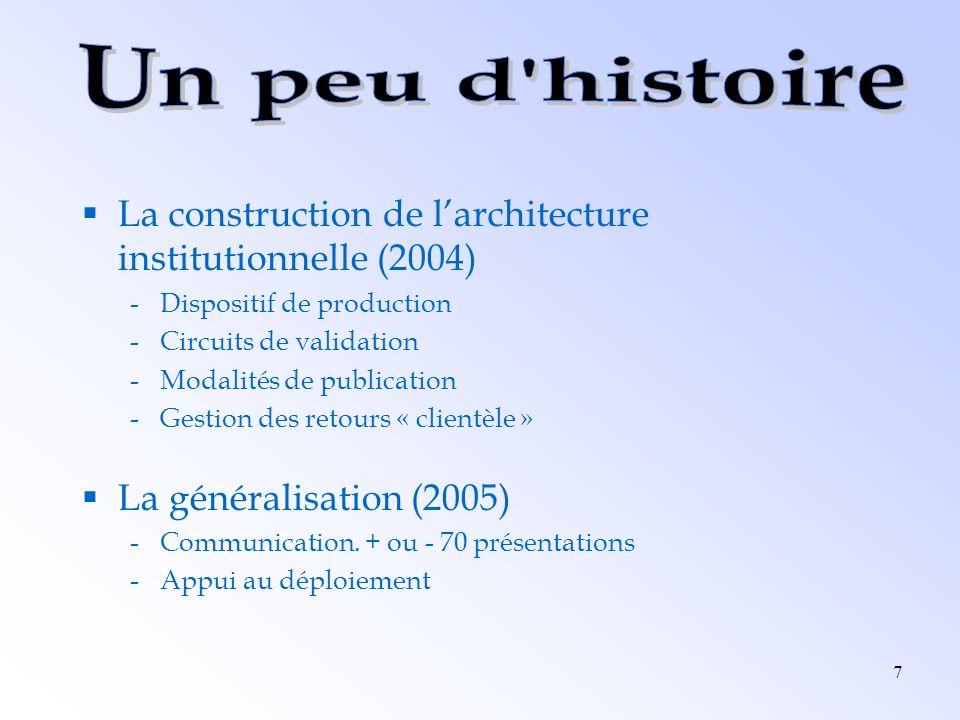 Un peu d histoire La construction de l'architecture institutionnelle (2004) Dispositif de production.